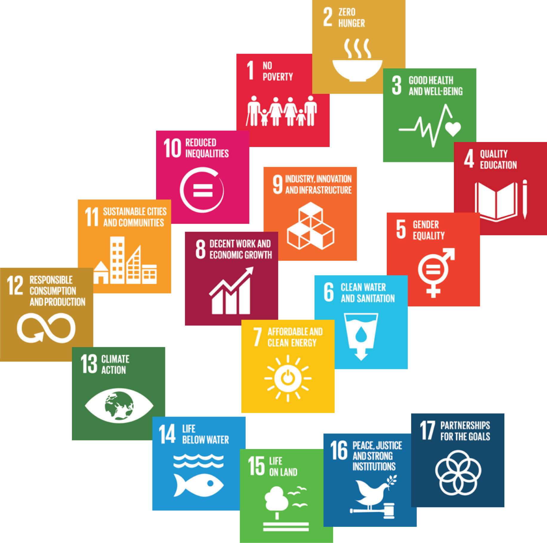 The LTCP European Conference 2018 for the UN Sustainable Development